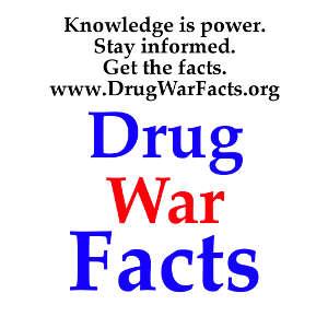Drug Testing Overview | Drug War Facts